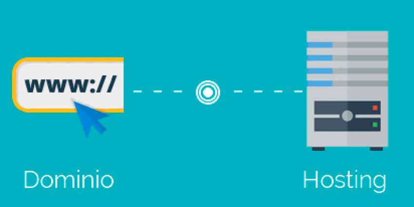 Elección del dominio y contratación del hosting
